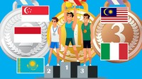 5 Negara Pemberi Kado Terbesar ke Atlet Olimpiade