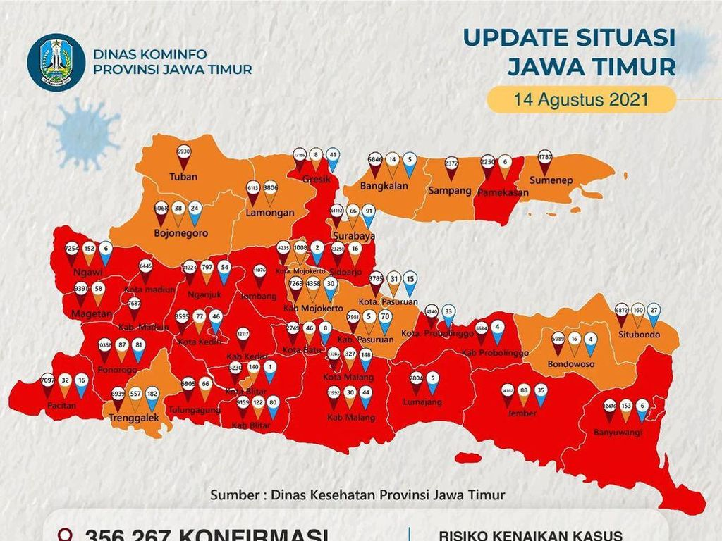 14 Daerah di Jatim Zona Oranye, Bangkalan Bertahan hingga Sepekan