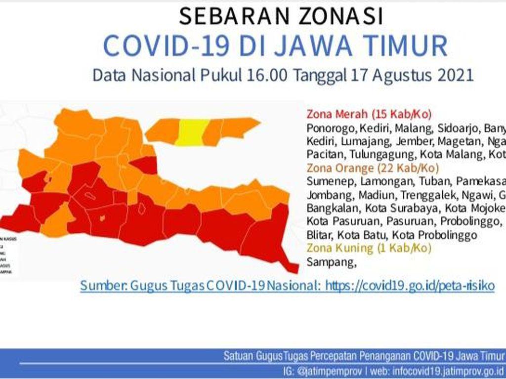Masih Ada 15 Kab/Kota Zona Merah di Jawa Timur, Ini Daftarnya