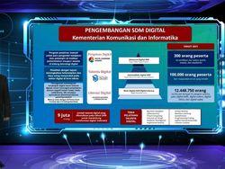 Digital Talent Scholarship Batch 3 Kemkominfo Diikuti 74.413 Peserta