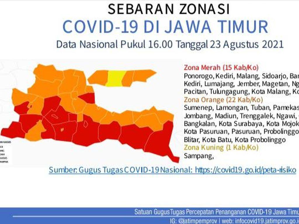 Perpanjangan PPKM Hari Pertama, 15 Daerah di Jatim Masih Zona Merah