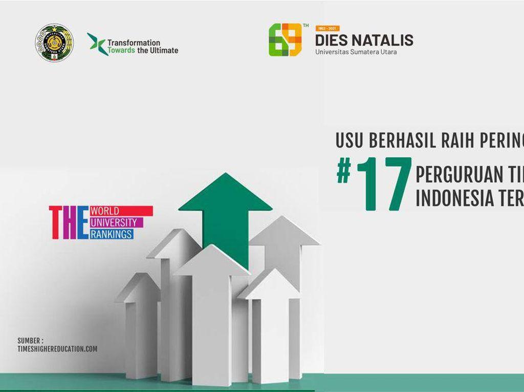 USU Raih Peringkat 17 Kampus Terbaik di Indonesia Versi THE WUR 2022