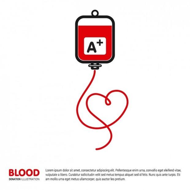 karakter golongan darah A