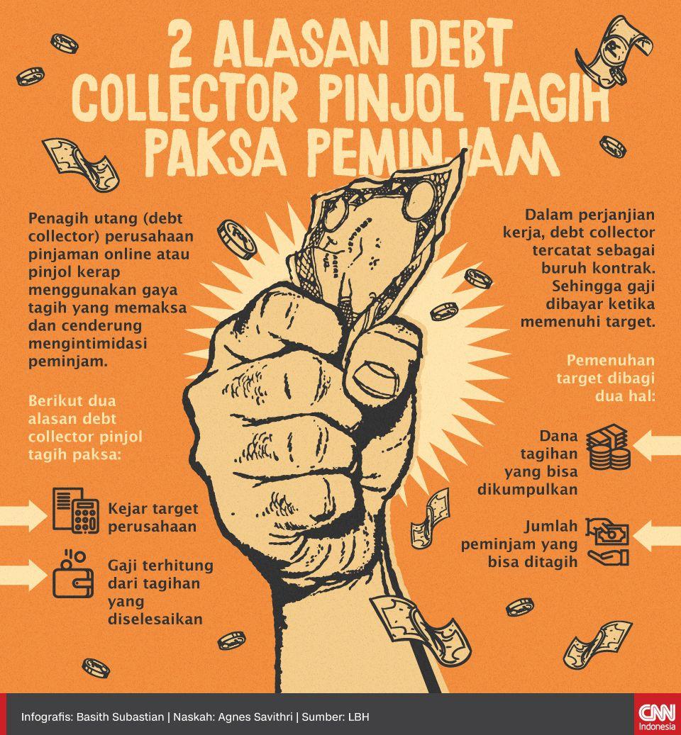 Infografis 2 Alasan Debt Collector Pinjol Tagih Paksa Peminjam