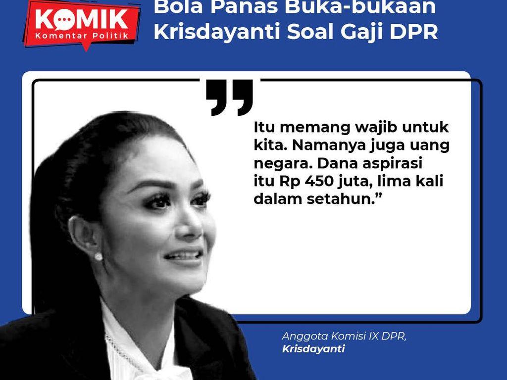 Menakar Hidup Anggota DPR vs Wong Cilik