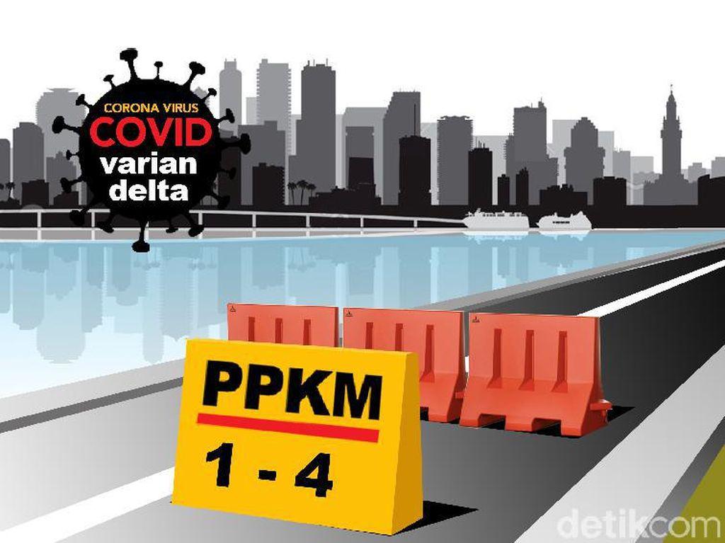 Terbaru! Ini Daftar Daerah Terapkan PPKM 1-4 di Luar Jawa-Bali