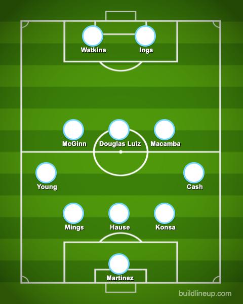 MU Vs Aston Villa