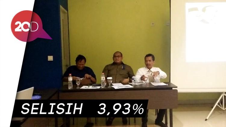 Survei Indomatrik: Elektabilitas Prabowo Mulai Kejar Jokowi