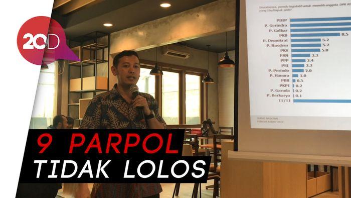 Survei Charta Politika: PDIP Teratas, PAN Terancam Gagal ke DPR
