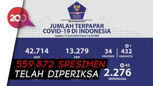 Per 17 Juni, Pemerintah Pantau 42.714 ODP dan 13.279 PDP