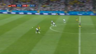 Adu Jago Manuel Neuer Vs Robin Olsen