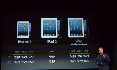 Daftar harga iPad Mini