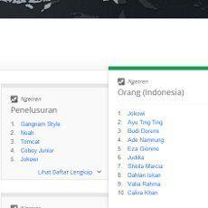 Jokowi Jadi Sosok Paling Dicari Tahun 2012 Versi Google
