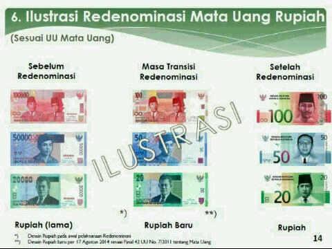 Ini Dia Penampakan Ilustrasi Mata Uang Redenominasi, Rp 1.000 Jadi Rp 1
