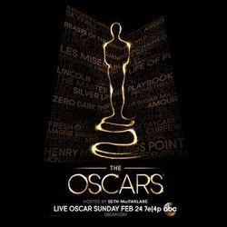 Pengumuman Pemenang Oscar Segera Dimulai
