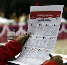 Ini Data Real Count Perolehan Suara Caleg DPR di Jakarta Utara
