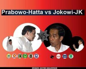 Teng! Jokowi vs Prabowo di Google Fight, Siapa Pemenangnya?
