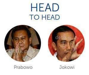 Kalau Jokowi Unggul di Atas 4%, Dolar Bisa Keok ke Rp 11.200