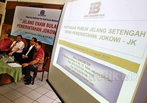Kepuasan Rakyat Terhadap Jokowi Hanya 54,3%