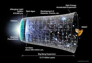 Fenomena Suara Aneh di Langit hingga Bentuk Semesta yang Mirip Terompet