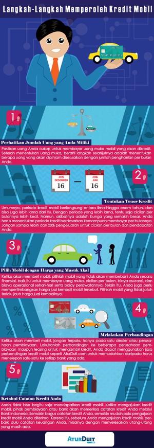 Langkah-langkah Memperoleh Kredit Mobil