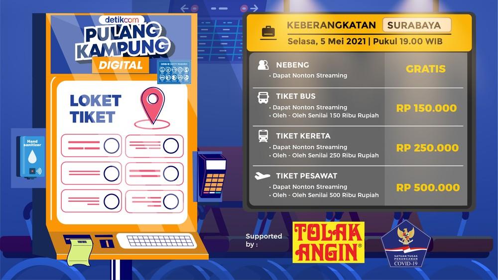 Pulang Kampung Digital ke Surabaya