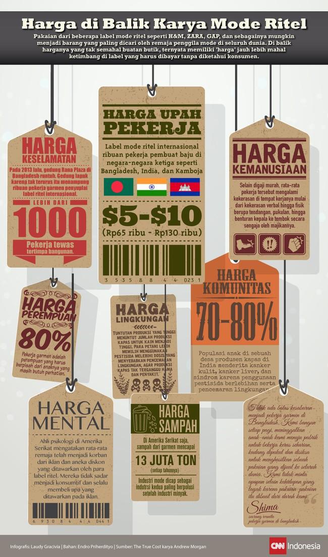 Tak semahal koleksi butik ataupun kreasi desainer, produk ritel menyimpan banyak 'rahasia' di balik harga murahnya.