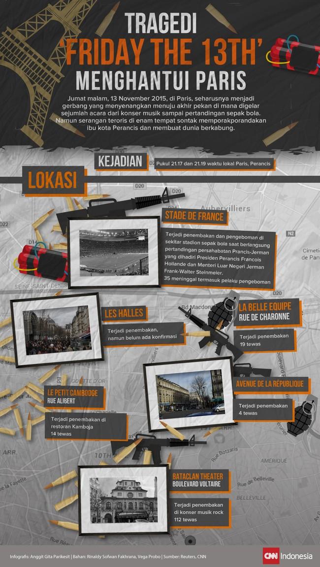 Aksi penembakan dan pengemboman terjadi di enam lokasi di Paris, Perancis, bertepatan dengan Friday The 13th yang lekat takhayul.