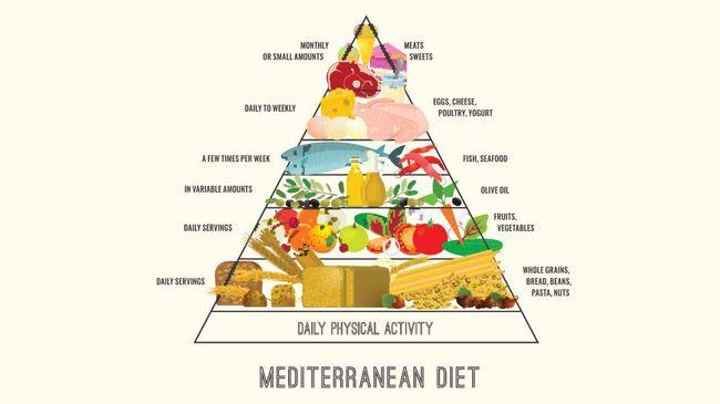 WHO mencatat adanya peningkatan jumlah pengidap diabetes Tipe 2 di dunia. Padahal, terdapat formula diet dari beberapa negara yang bisa mencegah diabetes.