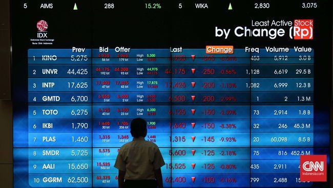 Dalam perdagangan di pasar reguler hari ini, investor asing tercatat melakukan jual bersih (net sell) sebesar Rp554 miliar.