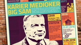 Karier Medioker Sam Allardyce