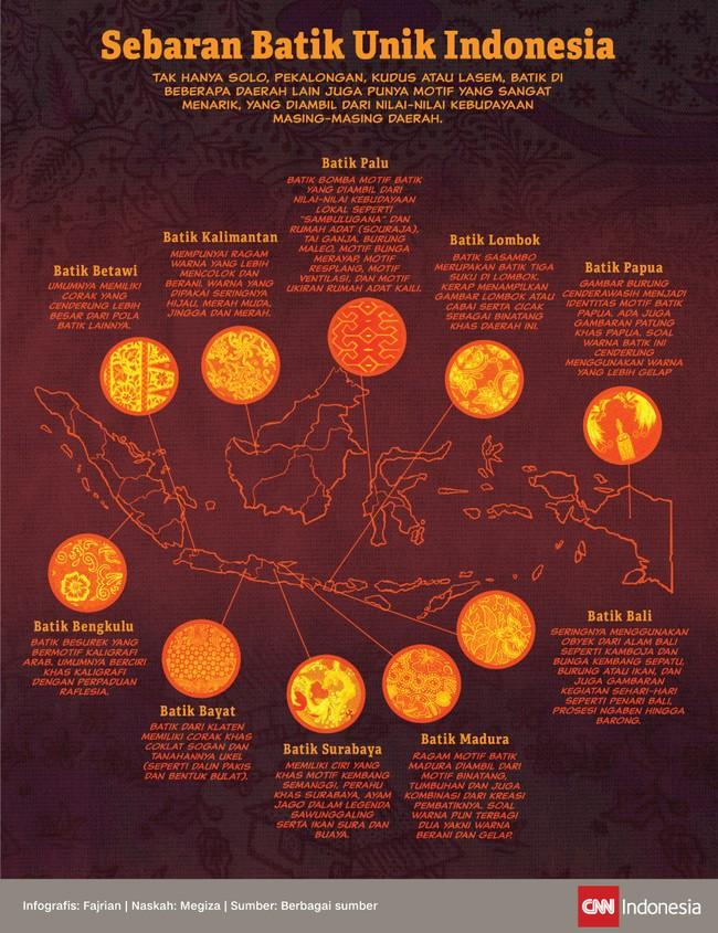 Tak hanya Solo, Pekalongan, Kudus atau Lasem, batik di beberapa daerah lain juga punya motif yang sangat menarik.