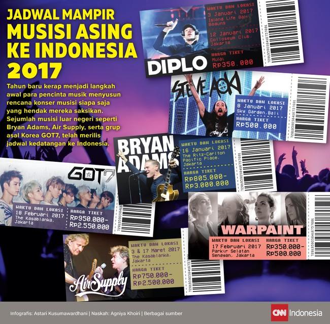 Sejumlah musisi seperti Bryan Adams, Air Supply, serta grup Korea  GOT7, merilis rencana kedatangan mereka tampil di Indonesia.