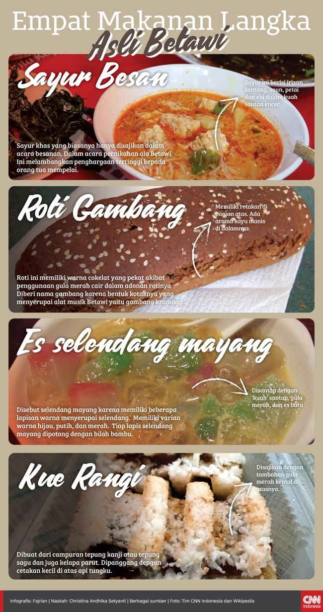 Berbagai kuliner khas Betawi ternyata sudah makin langka, ada beberapa jenis makanan Betawi yang sudah makin terancam keberadaannya.
