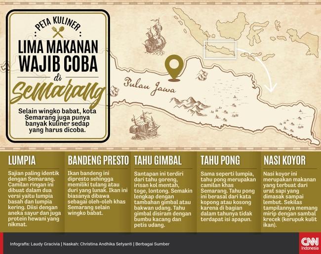 Semarang ternyata menyimpan banyak kekayaan kuliner yang tak bisa dilewatkan. Bagi Anda yang mudik Lebaran ke Semarang, ada beberapa makanan yang harus dicoba.