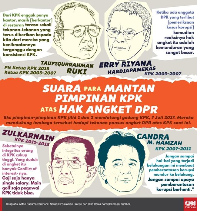 Eks pimpinan-pimpinan KPK jilid 1 dan 2 mendatangi gedung KPK, 7 Juli 2017. Mereka mendukung lembaga itu hadapi tekanan pansus angket DPR atas KPK saat ini.