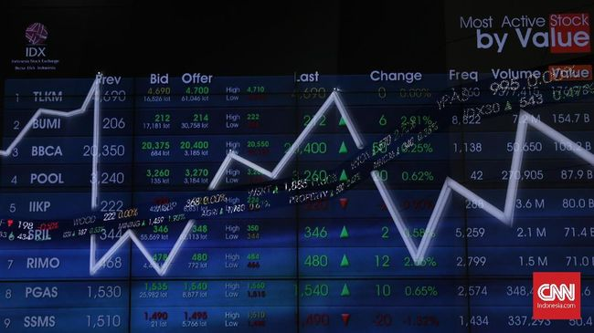 Rifanfinancindo | IHSG Diramal Kian Landai Akibat Turunnya Volume Beli