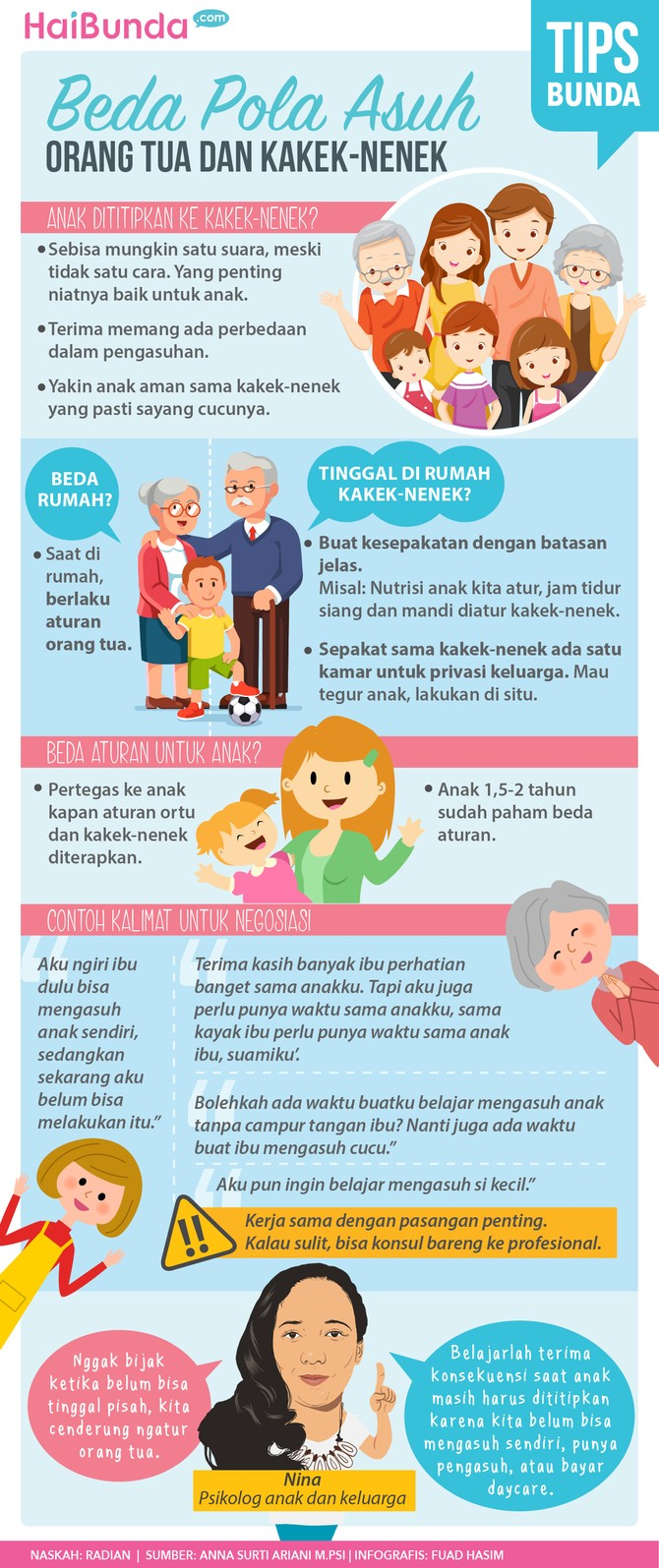 Cara Mengatasi Beda Pola Asuh Orang Tua dan Kakek-Nenek