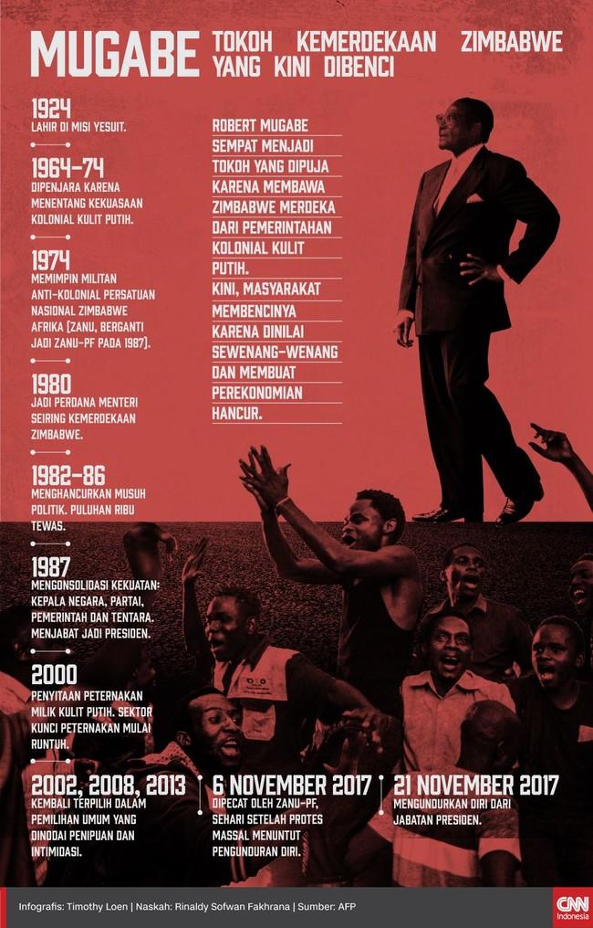 Robert Mugabe pernah dipuja karena membawa Zimbabwe merdeka dari pemerintahan kolonial Inggris. Berikut perjalanan lelaki 93 tahun yang baru lengser itu.