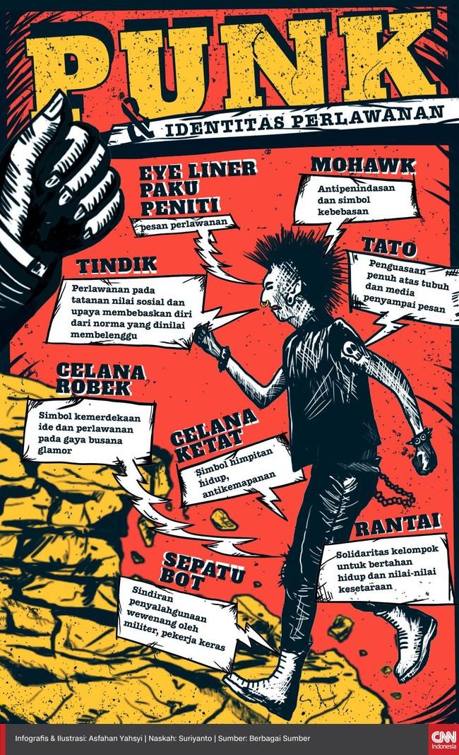 Melalui penampilan yang bagi banyak orang aneh dan urakan, komunitas punk menyuarakan perlawanan pada budaya mainstream.