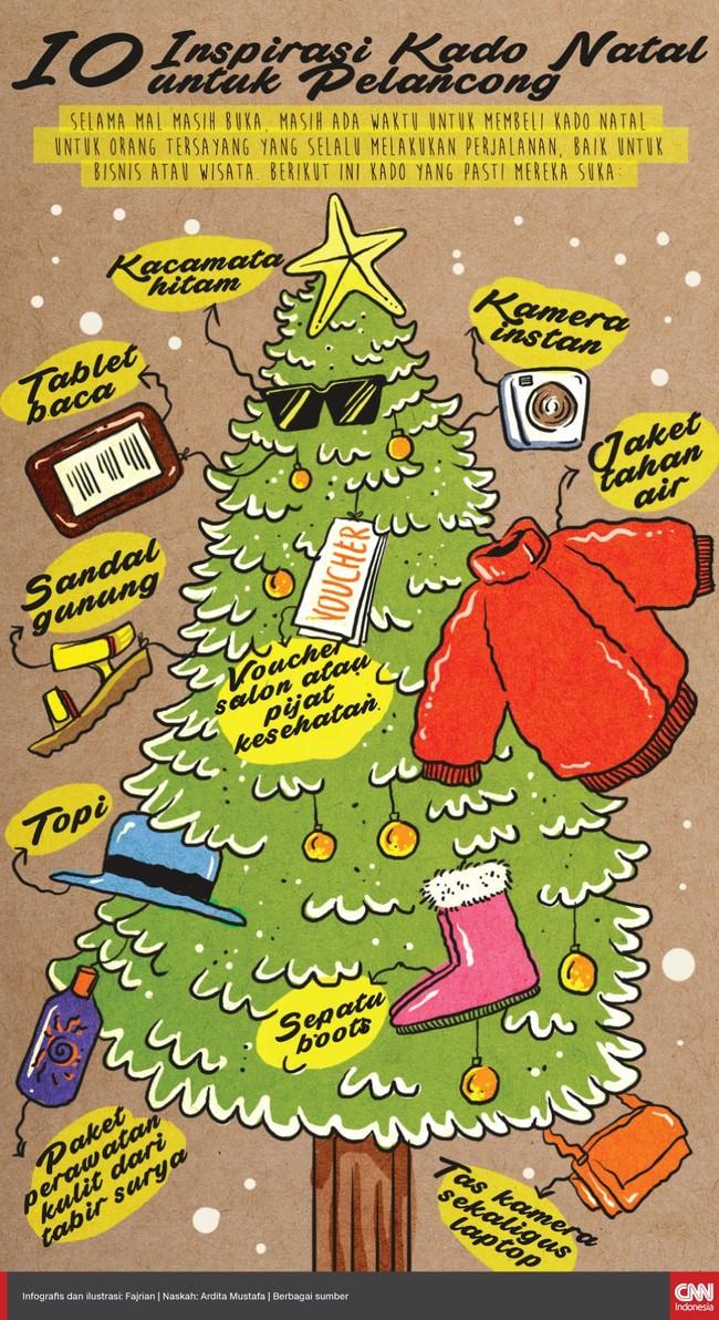 Selama mal masih buka, masih ada waktu untuk membeli kado Natal untuk orang tersayang yang selalu melakukan perjalanan.