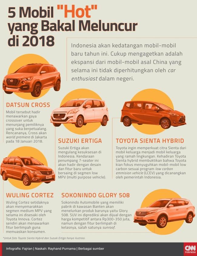 Indonesia akan kedatangan mobil-mobil baru tahun ini. Cukup mengagetkan adalah ekspansi mobil-mobil asal China.