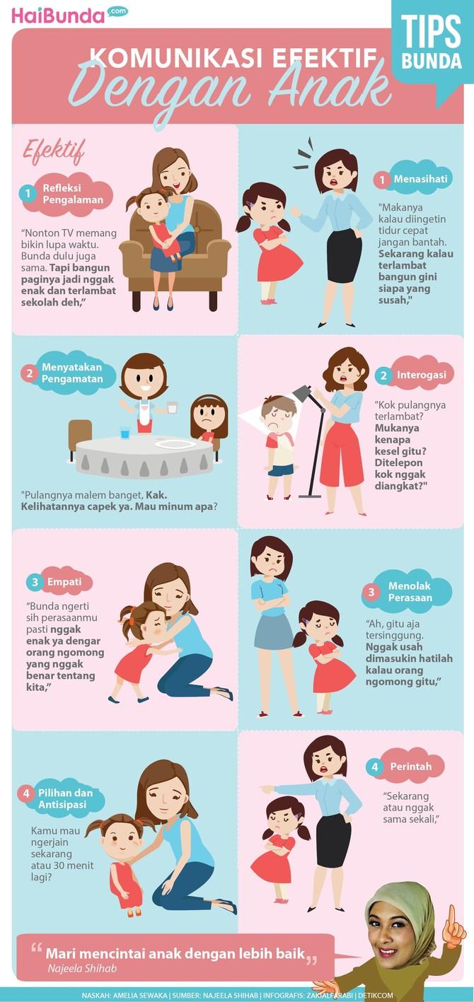 Cara Komunikasi yang Efektif dengan Anak