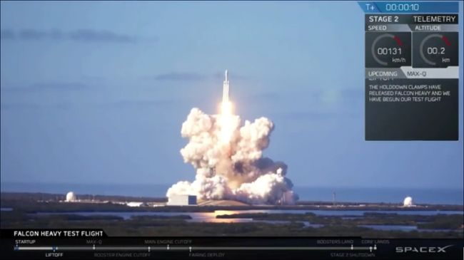 SpaceX berhasil luncurkan roket dengan daya dorong super besar ke luar angkasa. Roket dengan tiga pendorong ini diklaim sebagai yang terkuat di dunia.