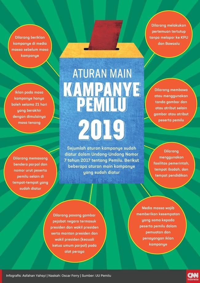 KPU menerapkan aturan kampanye sebagaimana diatur UU 7/2017 tentang Pemilu. Partai politik dilarang berkampanye sebelum 23 September 2018.