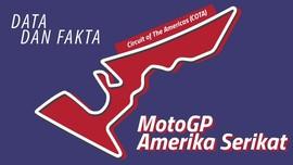 INFOGRAFIS: Data dan Fakta MotoGP Amerika Serikat