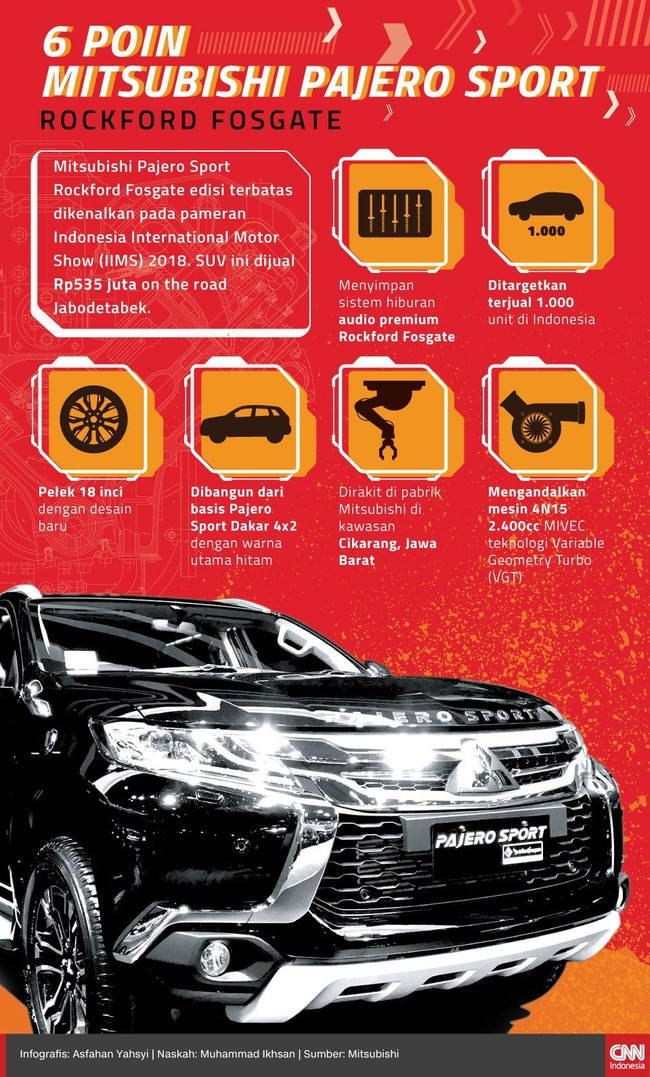 Mitsubishi Pajero Sport Rockford Fostage edisi terbatas dikenalkan pada pameran Indonesia International Motor Show (IIMS) 2018.