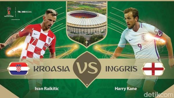 Kroasia vs Inggris