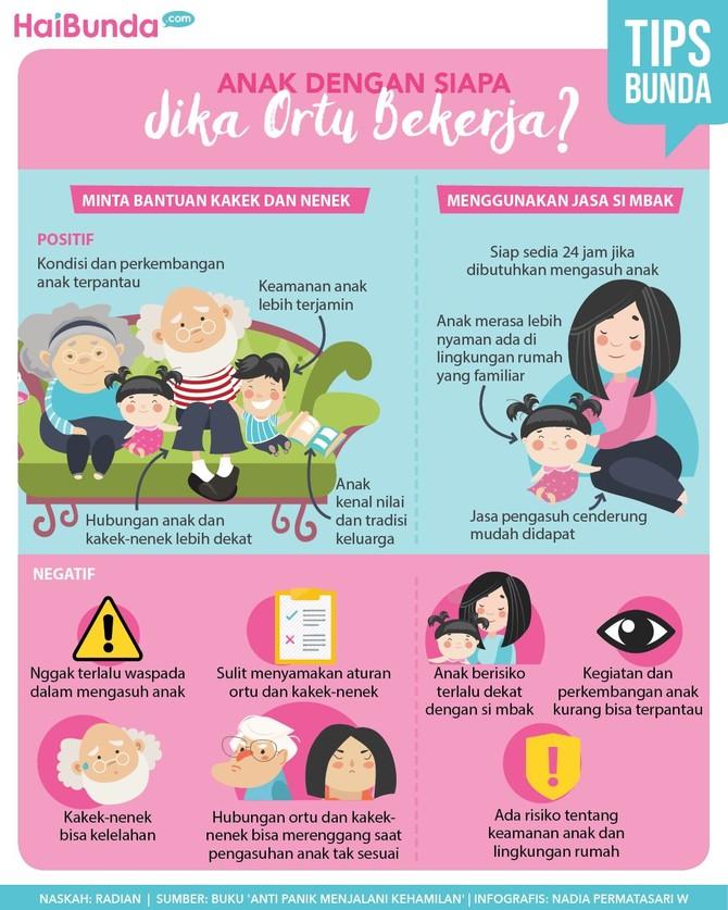 Lebih Baik Mana, Anak Dititipkan ke Kakek-Nenek atau Pengasuh?
