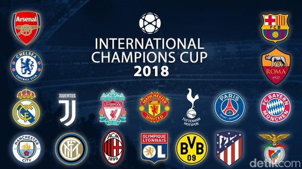 ICC 2018